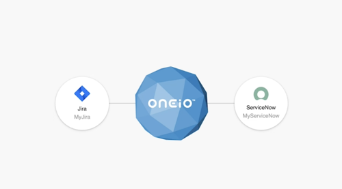 ServiceNow and JIRA Endpoints Setup With ONEiO